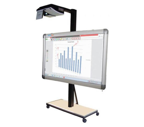 MOBILE SYSTEM FOR INTERACTIVE WHITEBOARD